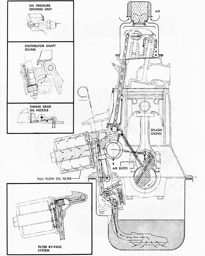 Chevrolet Inline Six Engine Diagram on 1935 Ford Wiring Diagram